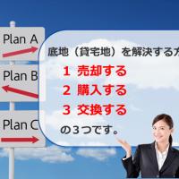 借地権の問題解決方法
