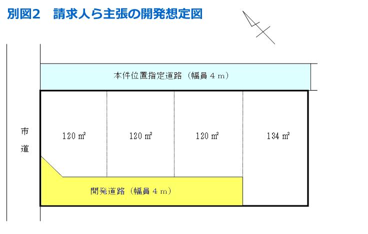 別図2 請求人ら主張の開発想定図